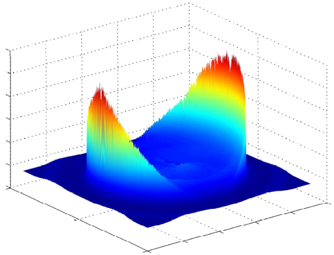 По подобным экспериментальным трёхмерным спектрограммам, которые показ...