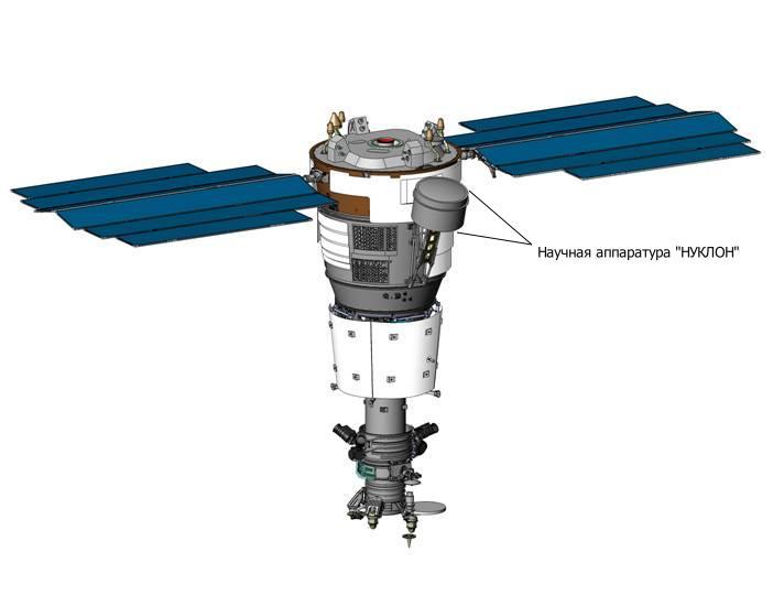 Космический аппарат «Ресурс-П» №2 с научной аппаратурой «НУКЛОН»