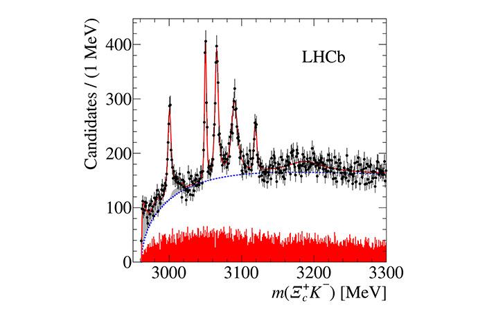 Распределение по инвариантной массе Ξc+K− системы от порога до 3300 Мэ...