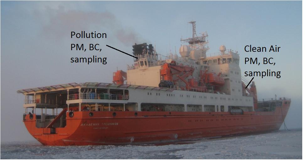 Ученые  НИИЯФ отслеживают влияние черного углерода на климат Арктики